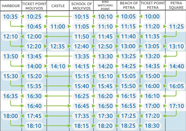 VillageTrain schedule
